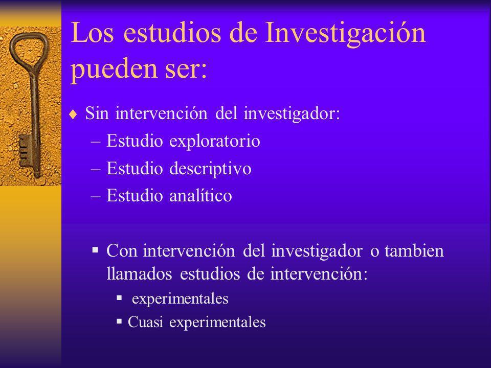 Los estudios de Investigación pueden ser: Sin intervención del investigador: –Estudio exploratorio –Estudio descriptivo –Estudio analítico Con interve
