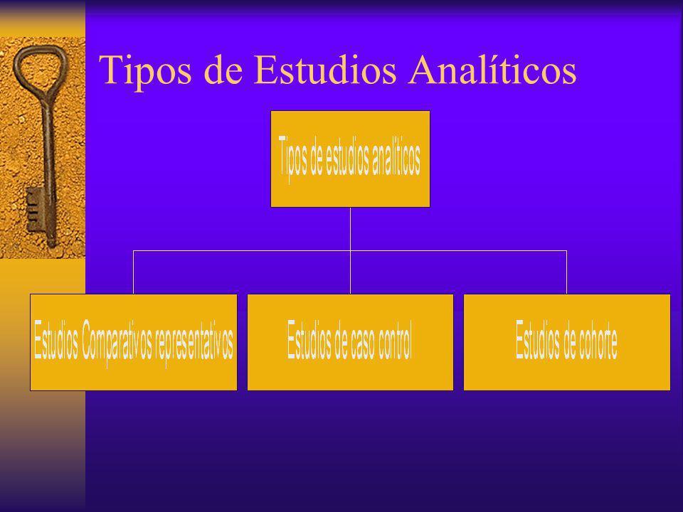 Tipos de Estudios Analíticos