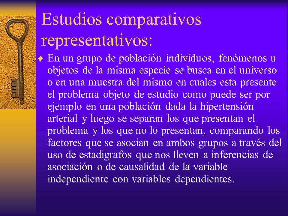 Estudios comparativos representativos: En un grupo de población individuos, fenómenos u objetos de la misma especie se busca en el universo o en una m