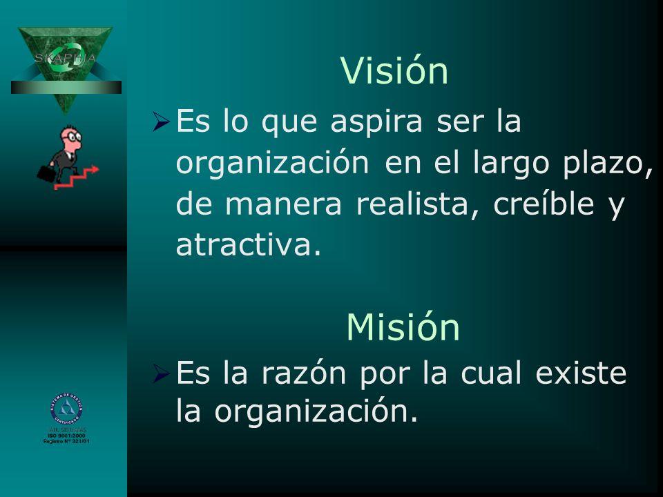 Visión Es lo que aspira ser la organización en el largo plazo, de manera realista, creíble y atractiva. Misión Es la razón por la cual existe la organ