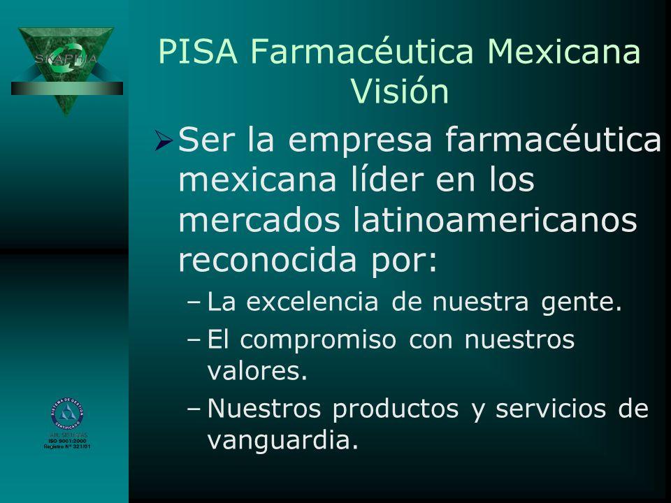 PISA Farmacéutica Mexicana Visión Ser la empresa farmacéutica mexicana líder en los mercados latinoamericanos reconocida por: –La excelencia de nuestr