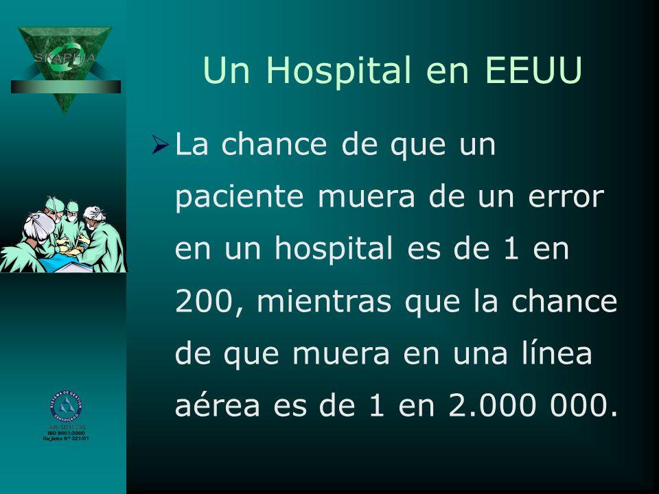 Un Hospital en EEUU La chance de que un paciente muera de un error en un hospital es de 1 en 200, mientras que la chance de que muera en una línea aér