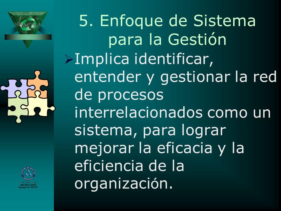 5. Enfoque de Sistema para la Gestión Implica identificar, entender y gestionar la red de procesos interrelacionados como un sistema, para lograr mejo