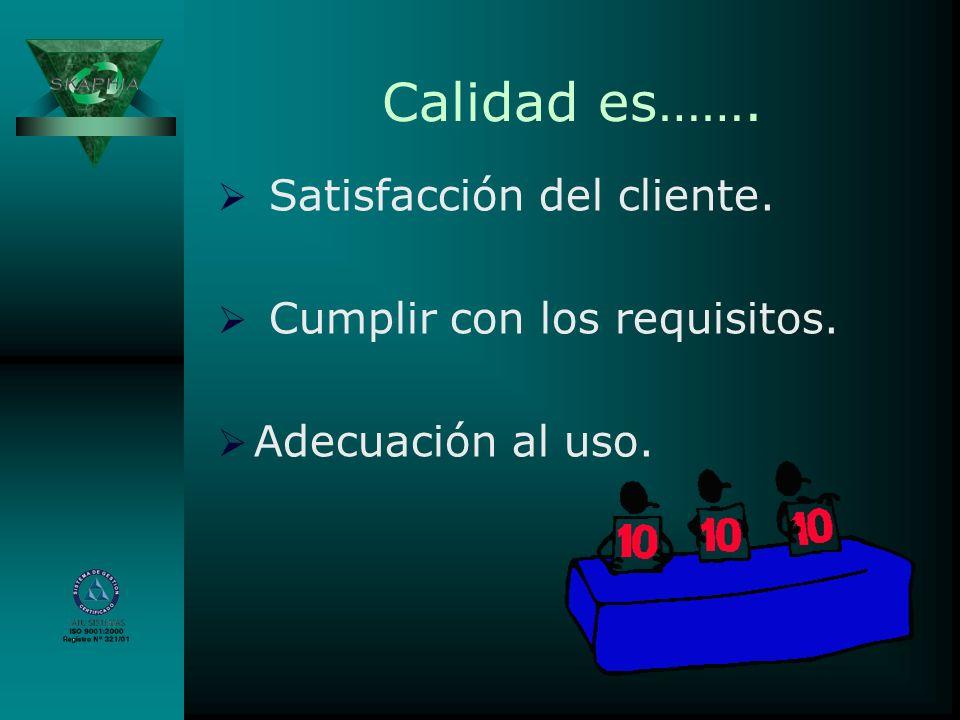 Calidad es……. Satisfacción del cliente. Cumplir con los requisitos. Adecuación al uso.