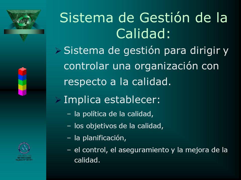 Sistema de Gestión de la Calidad: Sistema de gestión para dirigir y controlar una organización con respecto a la calidad. Implica establecer: –la polí