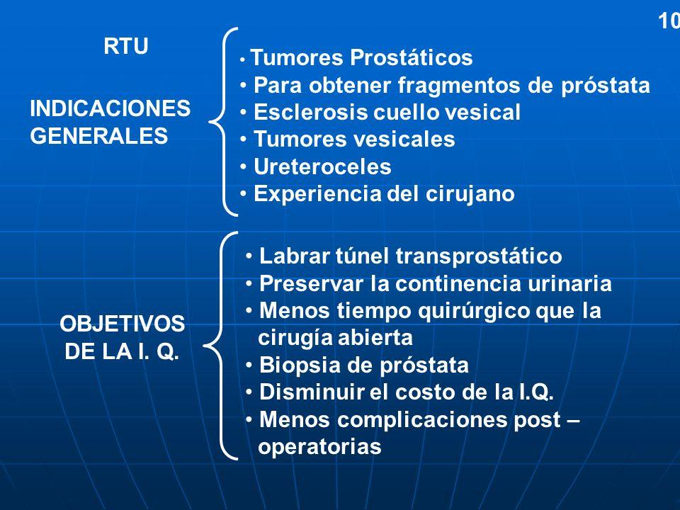 Labrar túnel transprostático Preservar la continencia urinaria Menos tiempo quirúrgico que la cirugía abierta Biopsia de próstata Disminuir el costo d