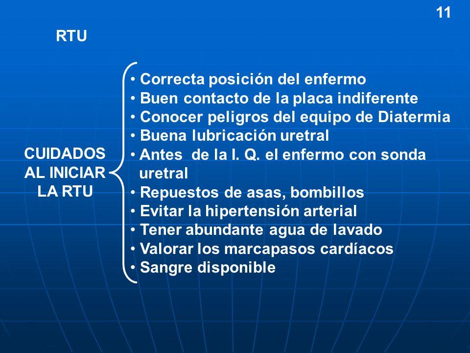 RTU Correcta posición del enfermo Buen contacto de la placa indiferente Conocer peligros del equipo de Diatermia Buena lubricación uretral Antes de la
