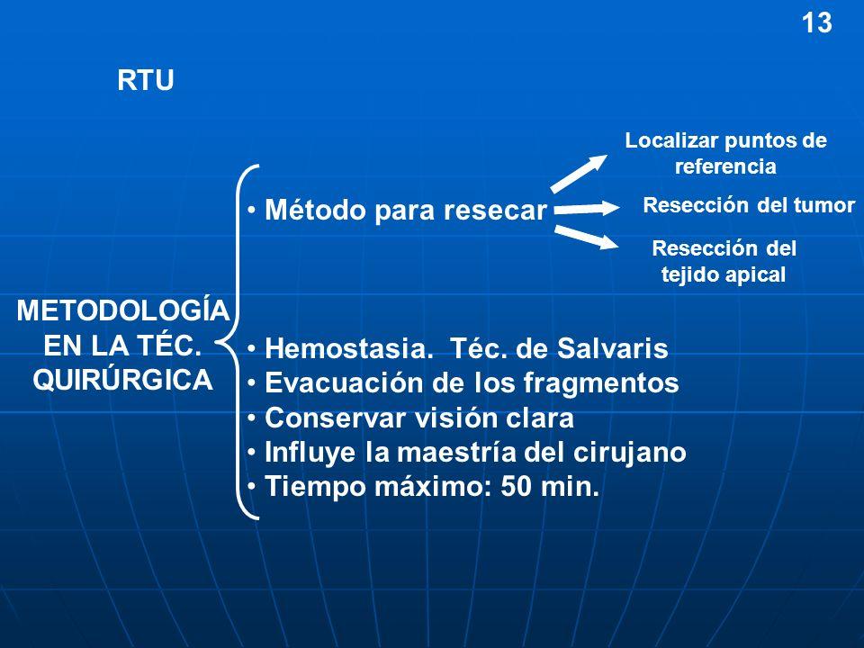 RTU Método para resecar Hemostasia. Téc. de Salvaris Evacuación de los fragmentos Conservar visión clara Influye la maestría del cirujano Tiempo máxim