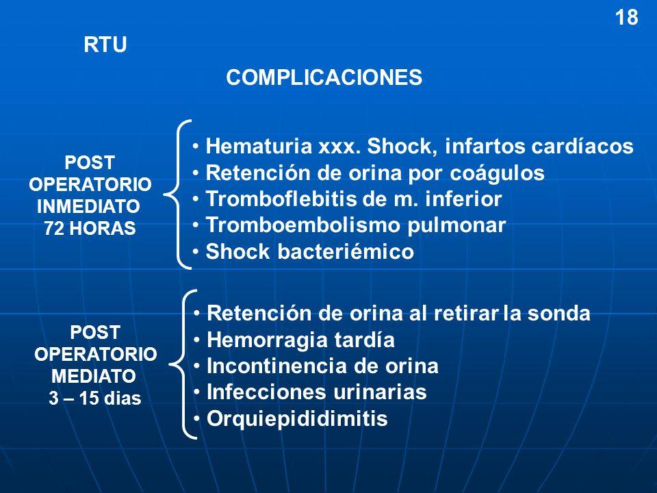 RTU COMPLICACIONES Hematuria xxx. Shock, infartos cardíacos Retención de orina por coágulos Tromboflebitis de m. inferior Tromboembolismo pulmonar Sho