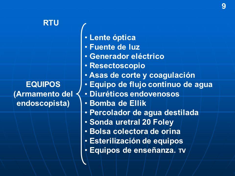 RTU Lente óptica Fuente de luz Generador eléctrico Resectoscopio Asas de corte y coagulación Equipo de flujo continuo de agua Diuréticos endovenosos B