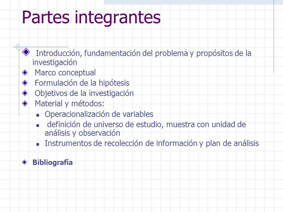 Partes integrantes Introducción, fundamentación del problema y propósitos de la investigación Marco conceptual Formulación de la hipótesis Objetivos d