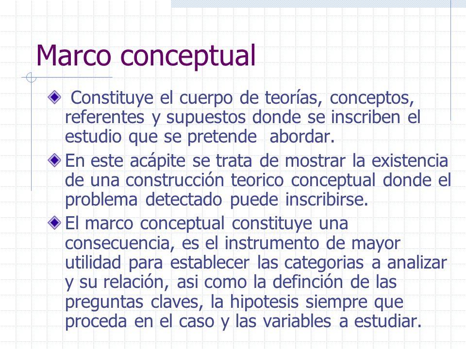 Marco conceptual Constituye el cuerpo de teorías, conceptos, referentes y supuestos donde se inscriben el estudio que se pretende abordar. En este acá