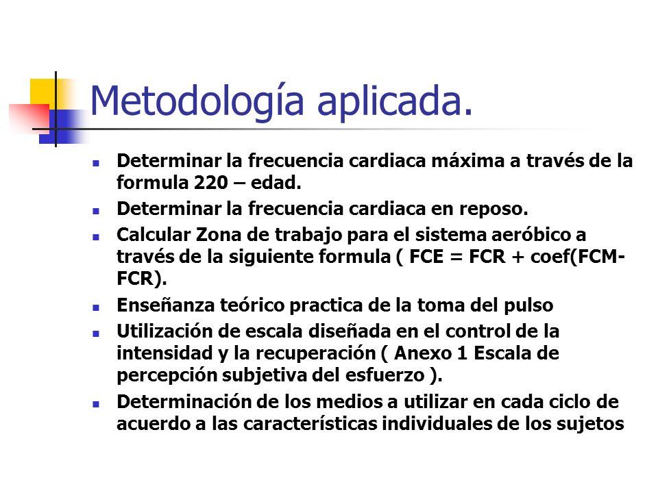 Metodología aplicada.Determinar la frecuencia cardiaca máxima a través de la formula 220 – edad.