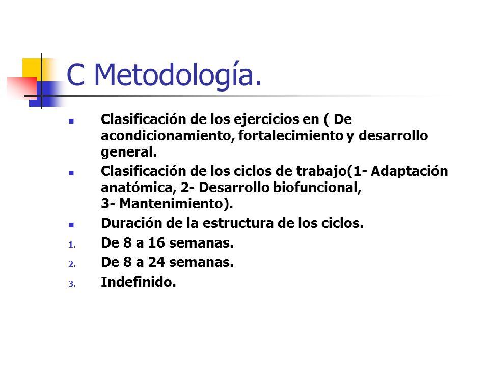 C Metodología.