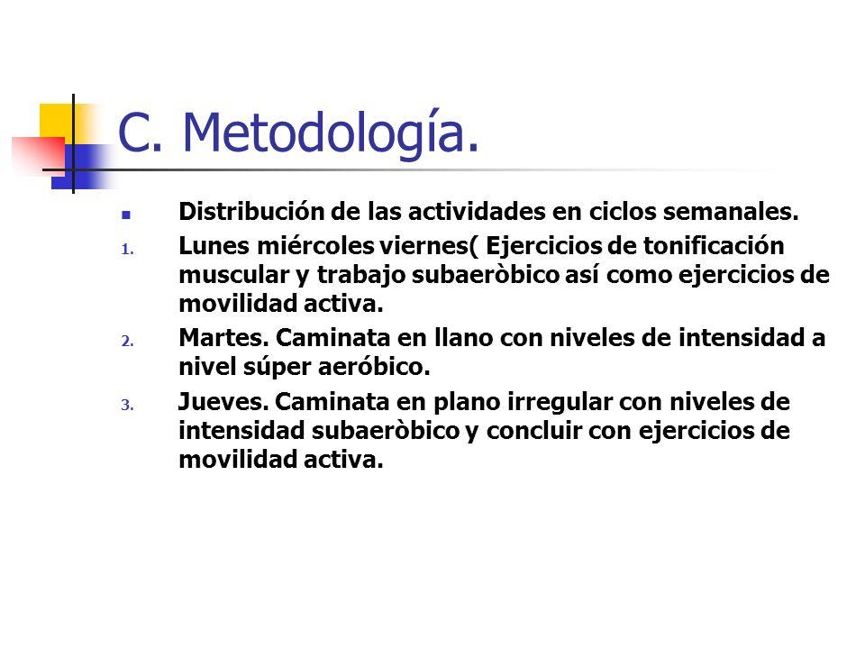 C.Metodología. Distribución de las actividades en ciclos semanales.