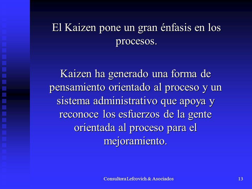 Consultora Lefcovich & Asociados13 El Kaizen pone un gran énfasis en los procesos. Kaizen ha generado una forma de pensamiento orientado al proceso y