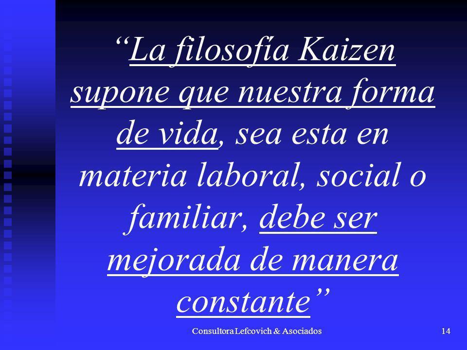 Consultora Lefcovich & Asociados14 La filosofía Kaizen supone que nuestra forma de vida, sea esta en materia laboral, social o familiar, debe ser mejo