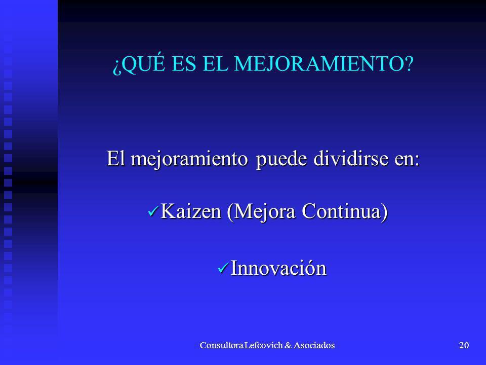 Consultora Lefcovich & Asociados20 ¿QUÉ ES EL MEJORAMIENTO? El mejoramiento puede dividirse en: Kaizen (Mejora Continua) Kaizen (Mejora Continua) Inno