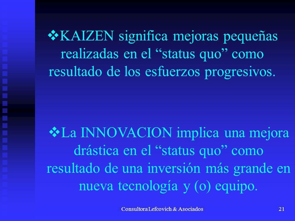 Consultora Lefcovich & Asociados21 KAIZEN significa mejoras pequeñas realizadas en el status quo como resultado de los esfuerzos progresivos. La INNOV