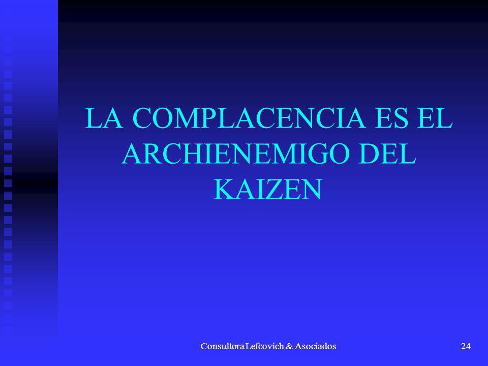 Consultora Lefcovich & Asociados24 LA COMPLACENCIA ES EL ARCHIENEMIGO DEL KAIZEN