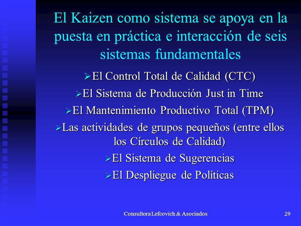 Consultora Lefcovich & Asociados29 El Kaizen como sistema se apoya en la puesta en práctica e interacción de seis sistemas fundamentales El Control To