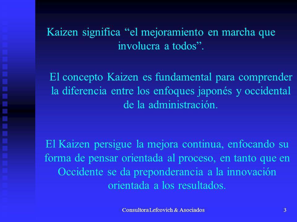 Consultora Lefcovich & Asociados3 Kaizen significa el mejoramiento en marcha que involucra a todos. El concepto Kaizen es fundamental para comprender