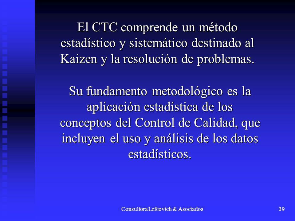 Consultora Lefcovich & Asociados39 El CTC comprende un método estadístico y sistemático destinado al Kaizen y la resolución de problemas. Su fundament
