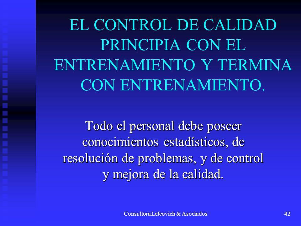 Consultora Lefcovich & Asociados42 EL CONTROL DE CALIDAD PRINCIPIA CON EL ENTRENAMIENTO Y TERMINA CON ENTRENAMIENTO. Todo el personal debe poseer cono