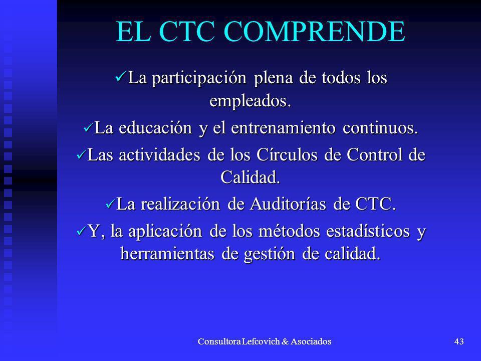 Consultora Lefcovich & Asociados43 EL CTC COMPRENDE La participación plena de todos los empleados. La participación plena de todos los empleados. La e