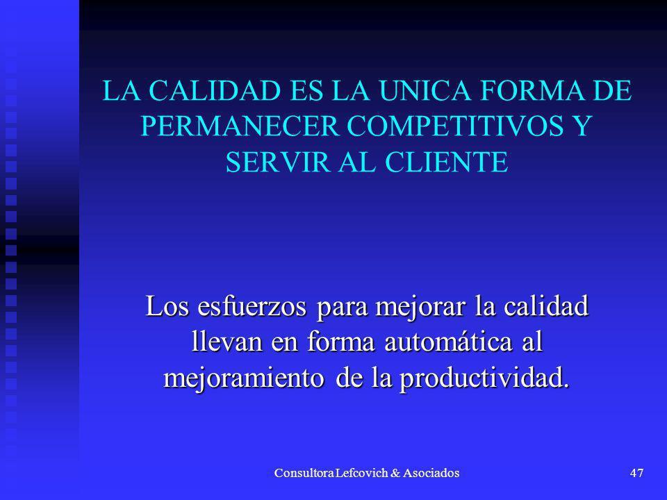 Consultora Lefcovich & Asociados47 LA CALIDAD ES LA UNICA FORMA DE PERMANECER COMPETITIVOS Y SERVIR AL CLIENTE Los esfuerzos para mejorar la calidad l