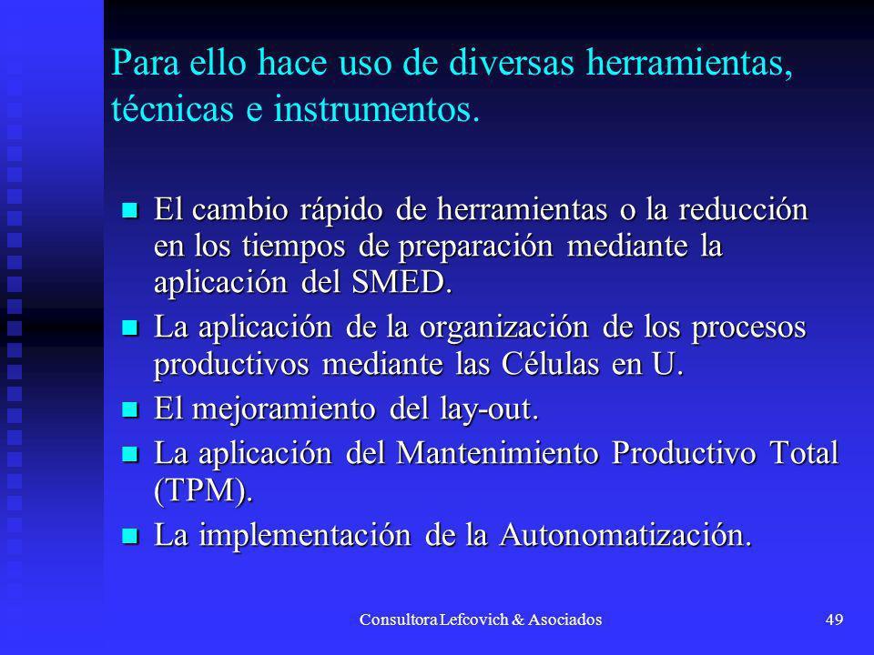 Consultora Lefcovich & Asociados49 Para ello hace uso de diversas herramientas, técnicas e instrumentos. El cambio rápido de herramientas o la reducci
