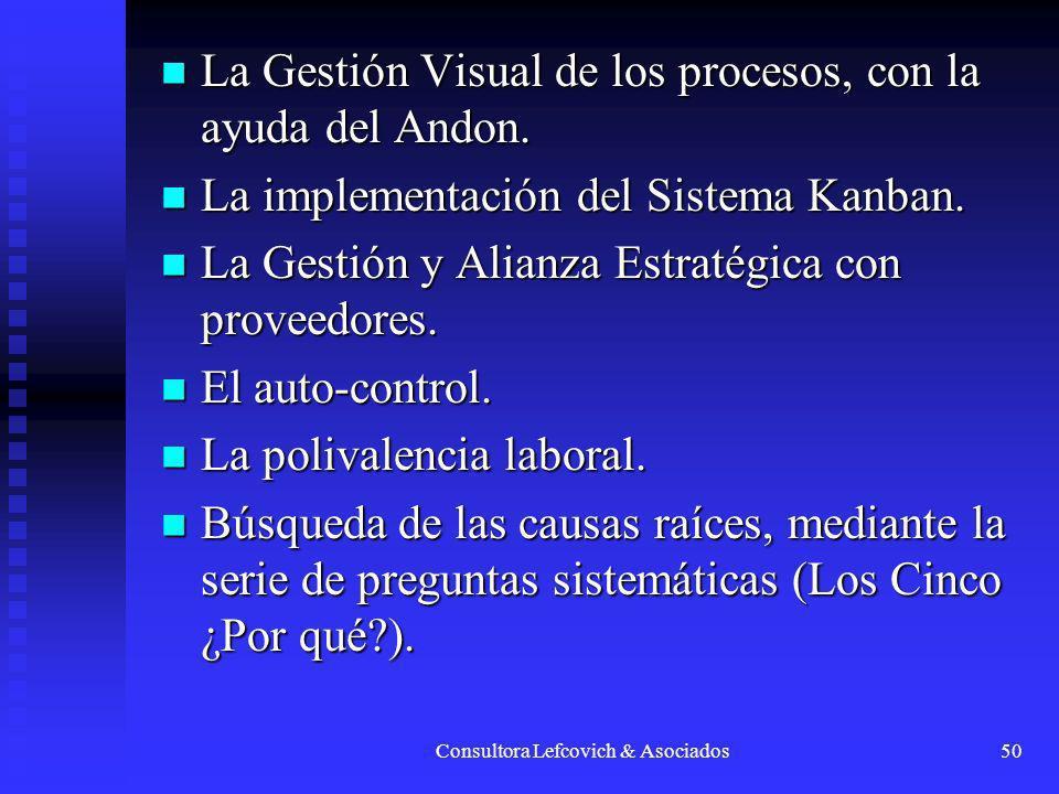 Consultora Lefcovich & Asociados50 La Gestión Visual de los procesos, con la ayuda del Andon. La Gestión Visual de los procesos, con la ayuda del Ando