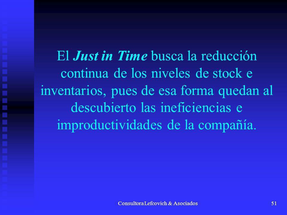 Consultora Lefcovich & Asociados51 El Just in Time busca la reducción continua de los niveles de stock e inventarios, pues de esa forma quedan al desc