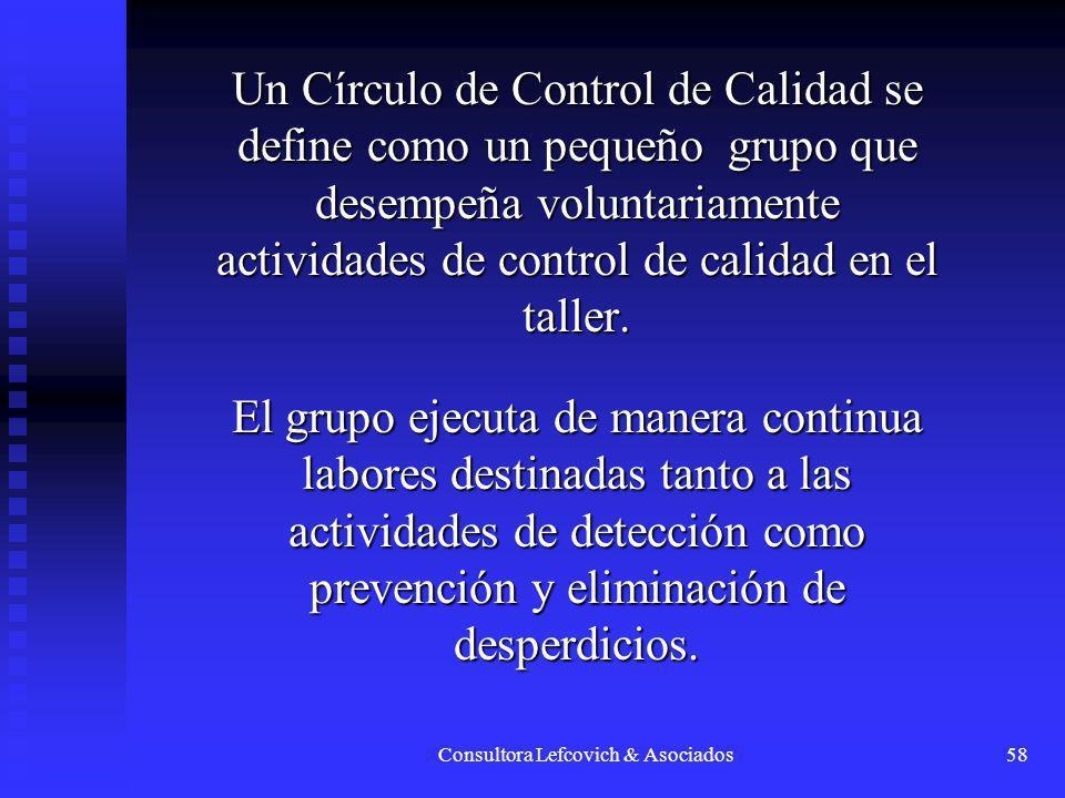 Consultora Lefcovich & Asociados58 Un Círculo de Control de Calidad se define como un pequeño grupo que desempeña voluntariamente actividades de contr