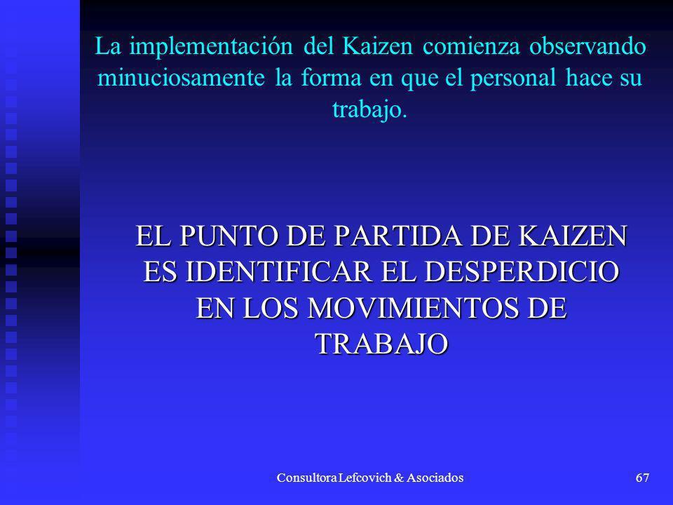 Consultora Lefcovich & Asociados67 La implementación del Kaizen comienza observando minuciosamente la forma en que el personal hace su trabajo. EL PUN