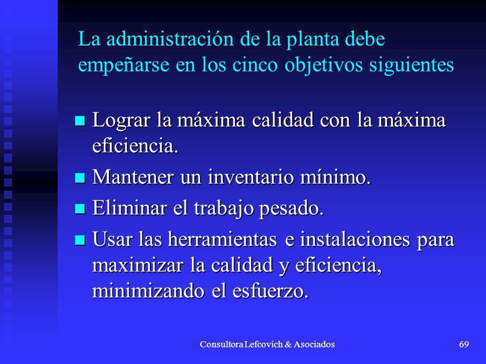 Consultora Lefcovich & Asociados69 La administración de la planta debe empeñarse en los cinco objetivos siguientes Lograr la máxima calidad con la máx