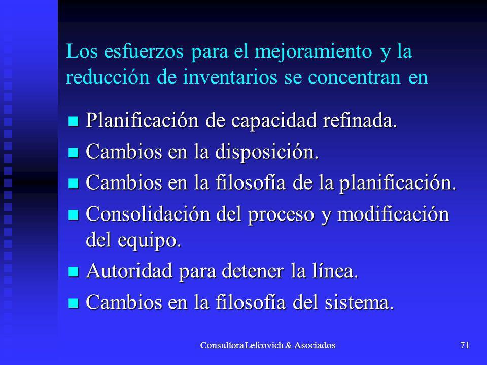 Consultora Lefcovich & Asociados71 Los esfuerzos para el mejoramiento y la reducción de inventarios se concentran en Planificación de capacidad refina