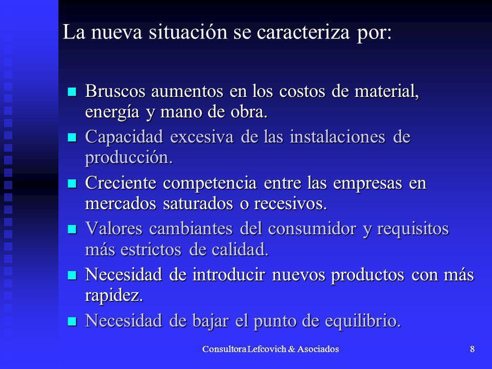 Consultora Lefcovich & Asociados8 La nueva situación se caracteriza por: Bruscos aumentos en los costos de material, energía y mano de obra. Bruscos a
