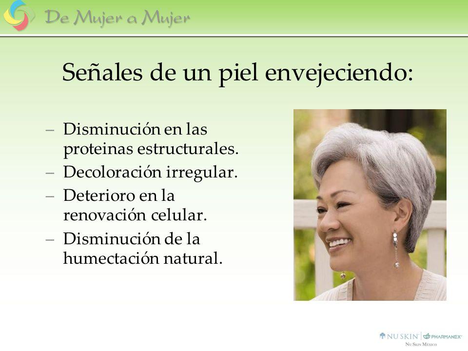 Señales de un piel envejeciendo: –Disminución en las proteinas estructurales. –Decoloración irregular. –Deterioro en la renovación celular. –Disminuci