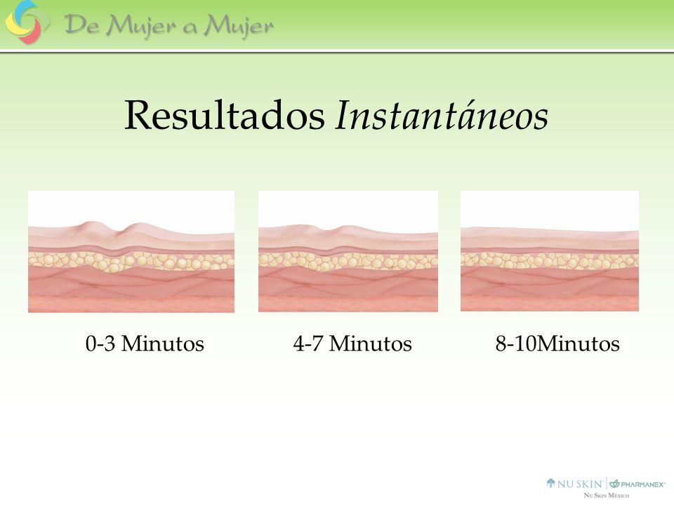 Resultados Instantáneos 0-3 Minutos4-7 Minutos8-10Minutos