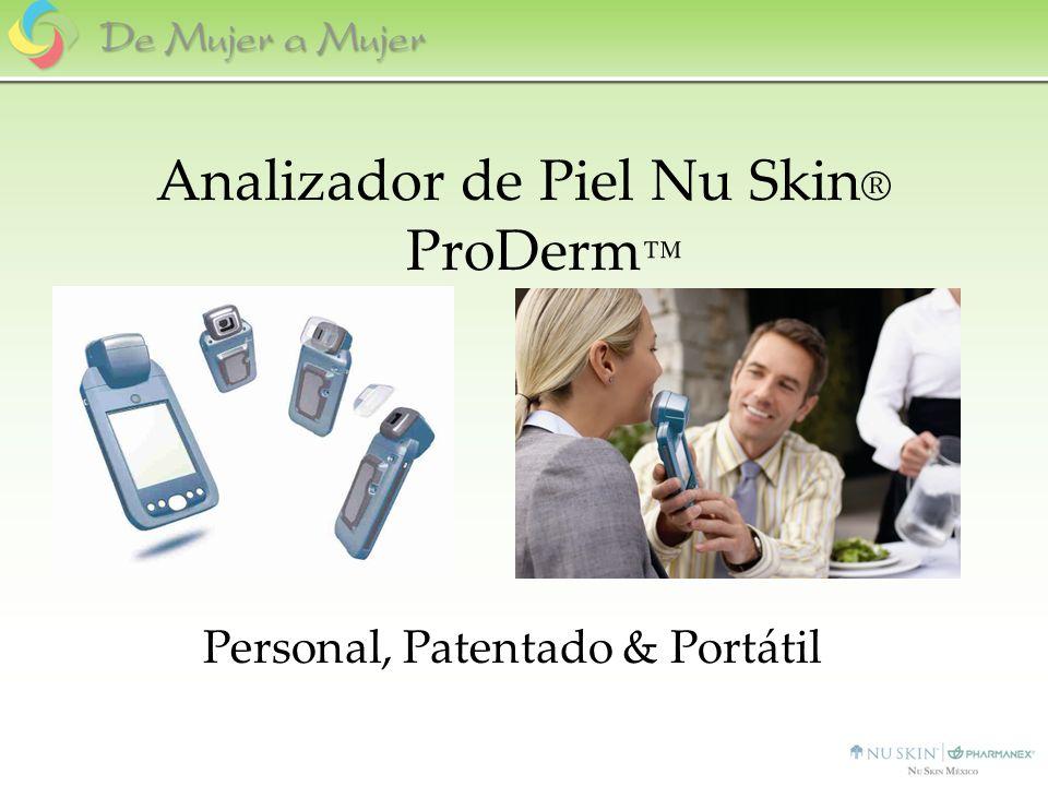 Ciencia Exclusiva de Nu Skin Desarrollado con tecnología patentada, basada en tres principios: Reconocimiento de Patrones Proyección de Imagen Óptica Dermatología