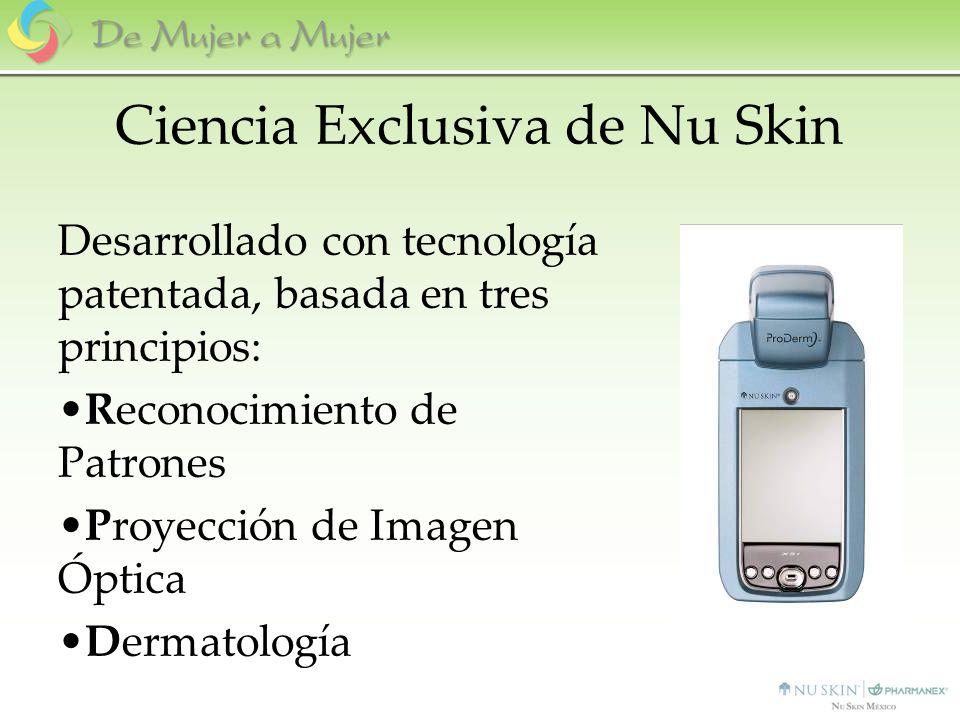 Ciencia Exclusiva de Nu Skin Desarrollado con tecnología patentada, basada en tres principios: Reconocimiento de Patrones Proyección de Imagen Óptica