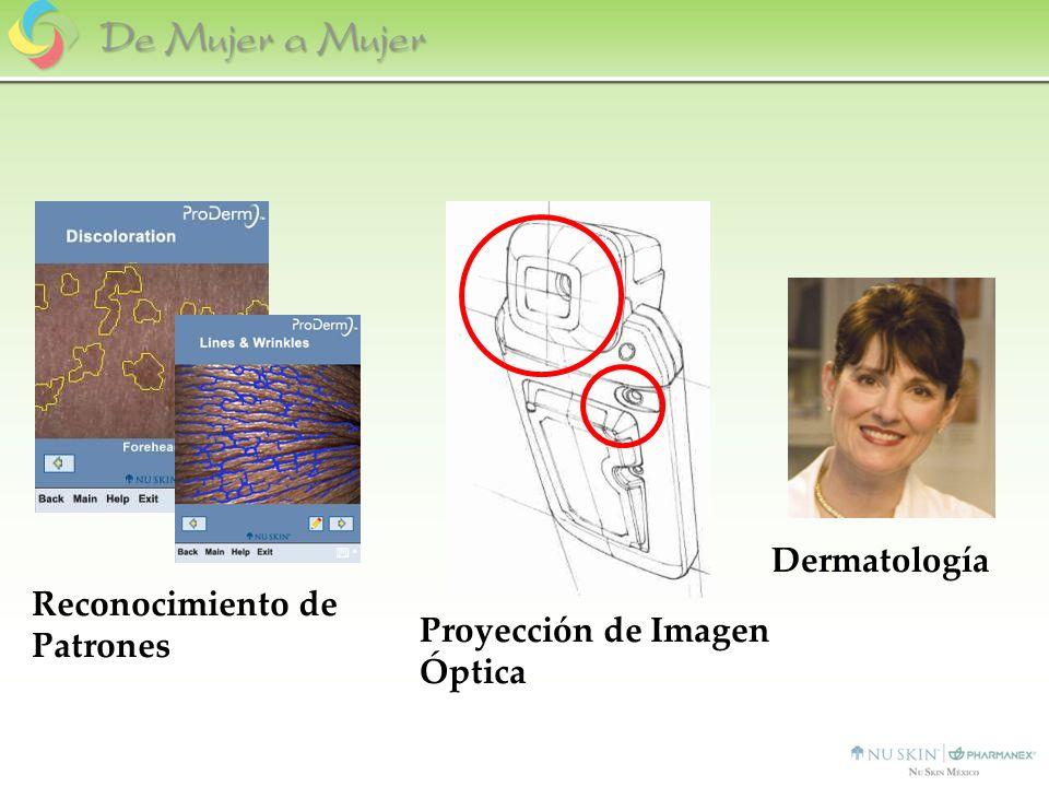 Reconocimiento de Patrones Proyección de Imagen Óptica Dermatología
