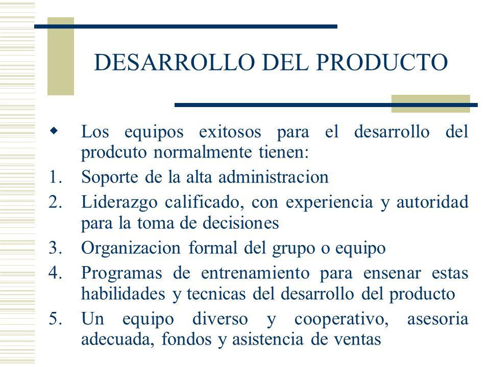 DESARROLLO DEL PRODUCTO Los equipos exitosos para el desarrollo del prodcuto normalmente tienen: 1.Soporte de la alta administracion 2.Liderazgo calif