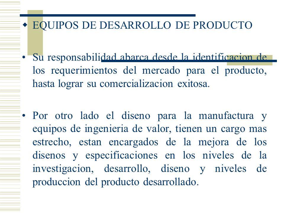 EQUIPOS DE DESARROLLO DE PRODUCTO Su responsabilidad abarca desde la identificacion de los requerimientos del mercado para el producto, hasta lograr s