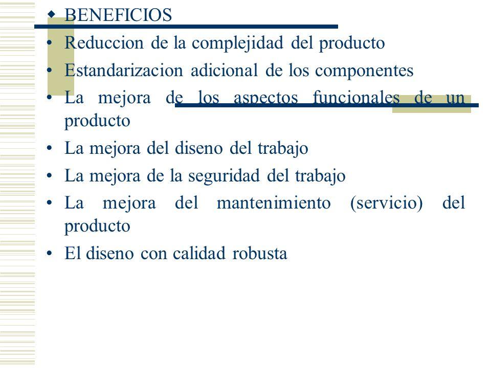 BENEFICIOS Reduccion de la complejidad del producto Estandarizacion adicional de los componentes La mejora de los aspectos funcionales de un producto