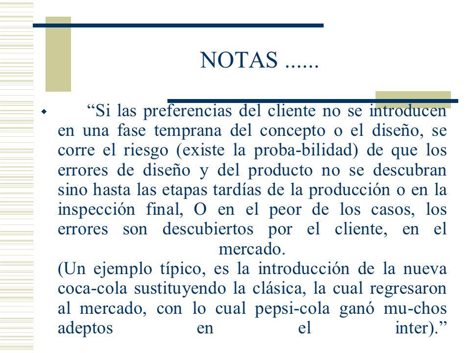 NOTAS...... Si las preferencias del cliente no se introducen en una fase temprana del concepto o el diseño, se corre el riesgo (existe la proba-bilida