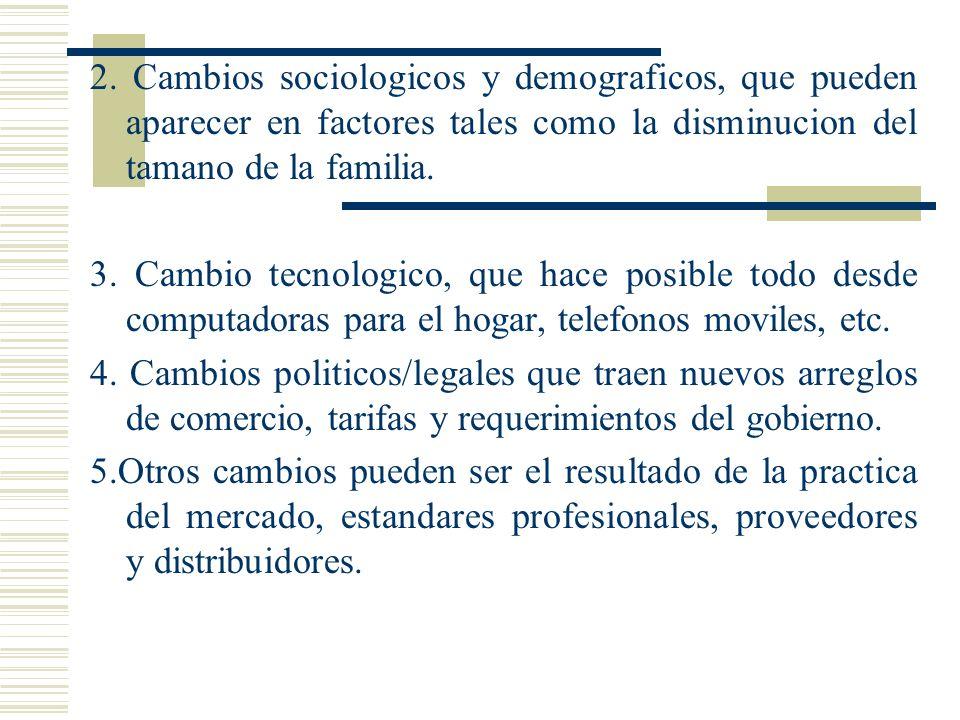 2. Cambios sociologicos y demograficos, que pueden aparecer en factores tales como la disminucion del tamano de la familia. 3. Cambio tecnologico, que