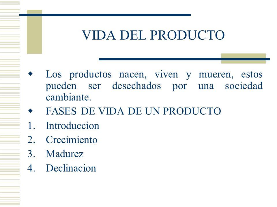 VIDA DEL PRODUCTO Los productos nacen, viven y mueren, estos pueden ser desechados por una sociedad cambiante. FASES DE VIDA DE UN PRODUCTO 1.Introduc