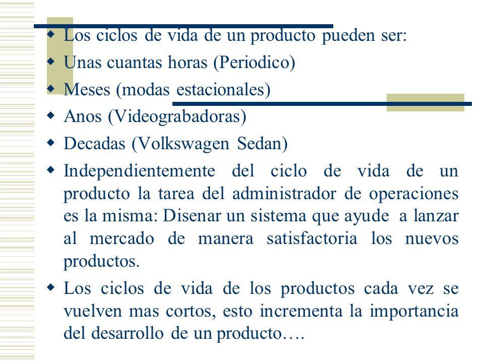 Los ciclos de vida de un producto pueden ser: Unas cuantas horas (Periodico) Meses (modas estacionales) Anos (Videograbadoras) Decadas (Volkswagen Sed